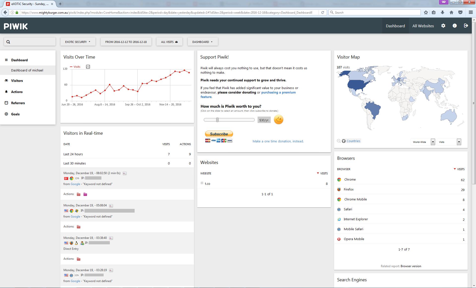 Piwik 3.0 new dashboard